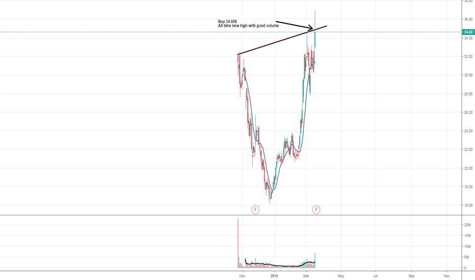 4bbd88559d STNE Stock Price and Chart — NASDAQ STNE — TradingView