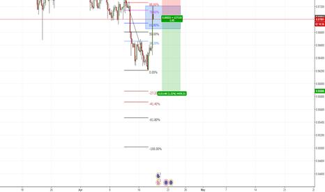 EURGBP: 78.6 short eurgbp