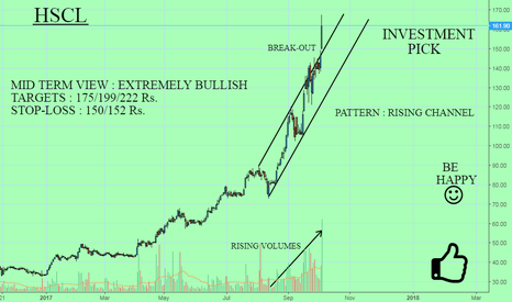 HSCL: HSCL : INVESTMENT PICK FOR LONG TERM  {EXTREMELY BULLIISH}