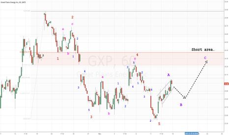 GXP: GPX