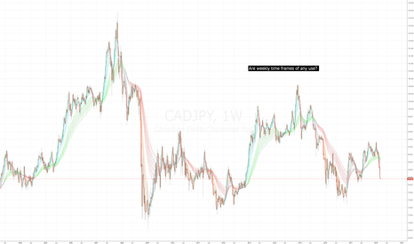 CADJPY: Where the big boys are.