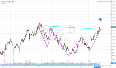SSYS: Stratasys, Ltd. (NASDAQ:SSYS) Could Be Headed For The Stratosphe