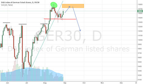 GER30: GER30 - Daily Opportunity