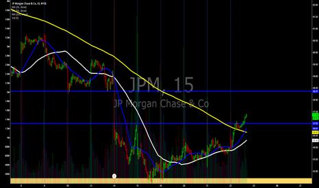 JPM: JPM, GAP