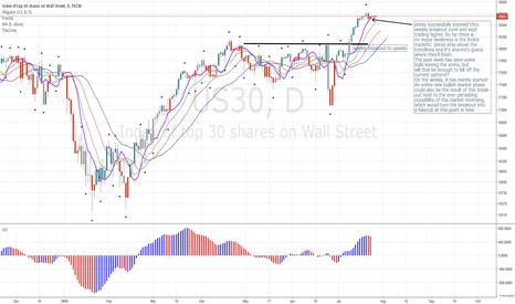 US30: Dow Jones still Running upwards