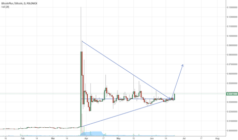 XBCBTC: XBC buy ands hold as foretold
