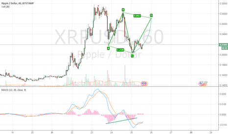 XRPUSD: XRP is starting to UP trend