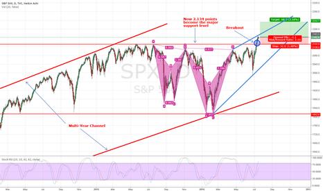 SPX: Standard & Poor's (SPX)
