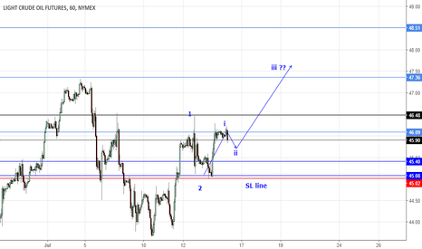 CL1!: Update positions , mini waves with elliott wave trading