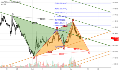 LSKBTC: LSK/BTC Gartley vs A-Gartley