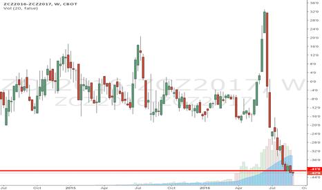 ZCZ2016-ZCZ2017: pop corn
