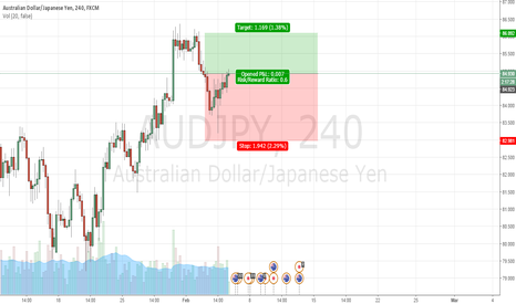 AUDJPY: AUDJPY is absolute long.