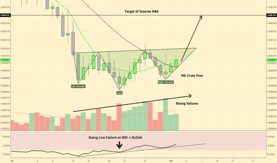 MTLBTC: Metal (MTLBTC) is primed for lift off as big money accumulates..