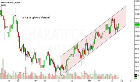 BHARATFORG: bharat forge looks bullish in medium term
