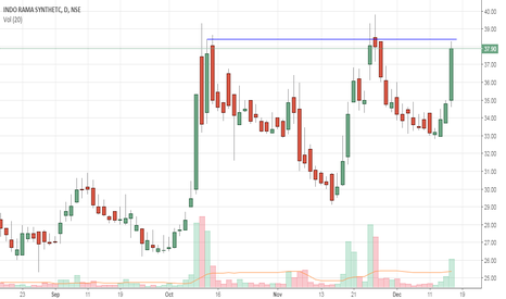 INDORAMA: Looks like good Breakout