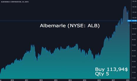 ALB: Покупка Albemarle после просадки и в предверии отчетности