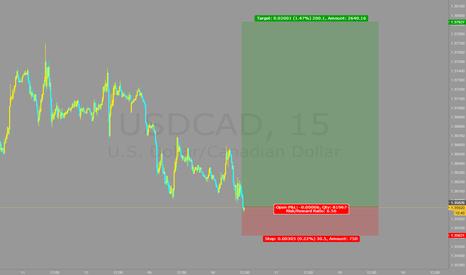 USDCAD: Long