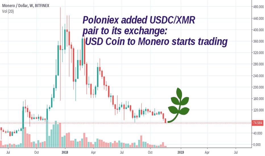 XMRUSD: Poloniex added USDC/XMR pair to its exchange