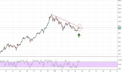 BTCUSD: BTC closing in on bearish trendline. Bullish signal above 8600