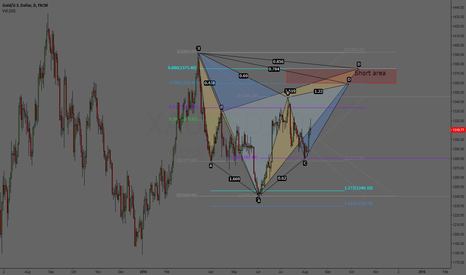XAUUSD: Gold D1 Short opportunity