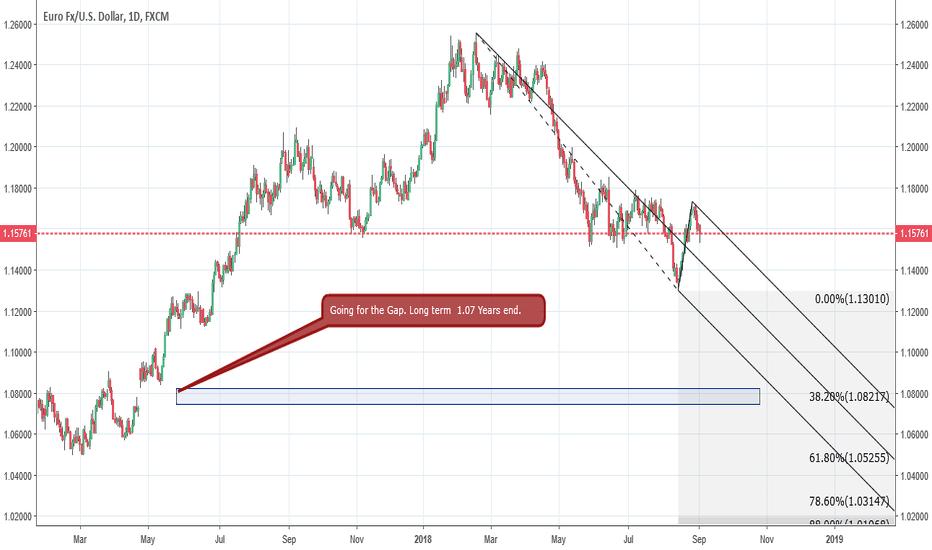 EURUSD: EUR/USD Years End 1.07 GAP