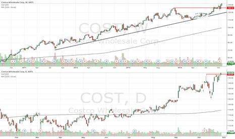 COST: COST still up