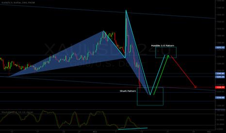 XAUUSD: XAU/USD H4 - Bullish Shark / 5-0 pattern combo