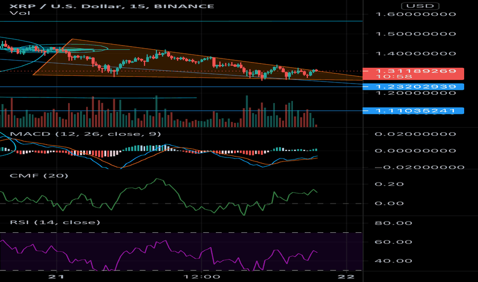 tradingview btc live chart)