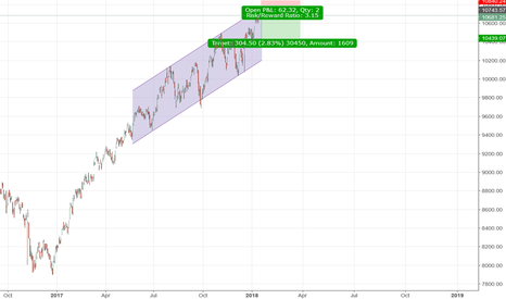 NIFTY: Channel Formation in Nifty