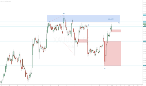 XAUUSD: THIS IS QM SETUP