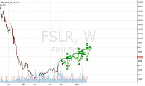 FSLR: $FSLR #Long #CheapShares