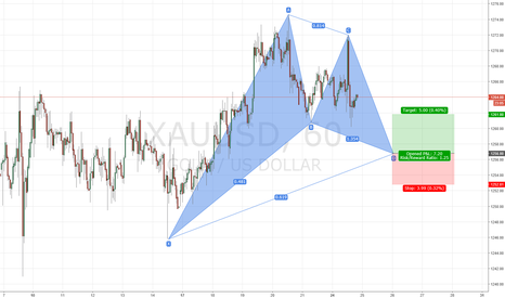 XAUUSD: Bullish XAUUSD Gartley