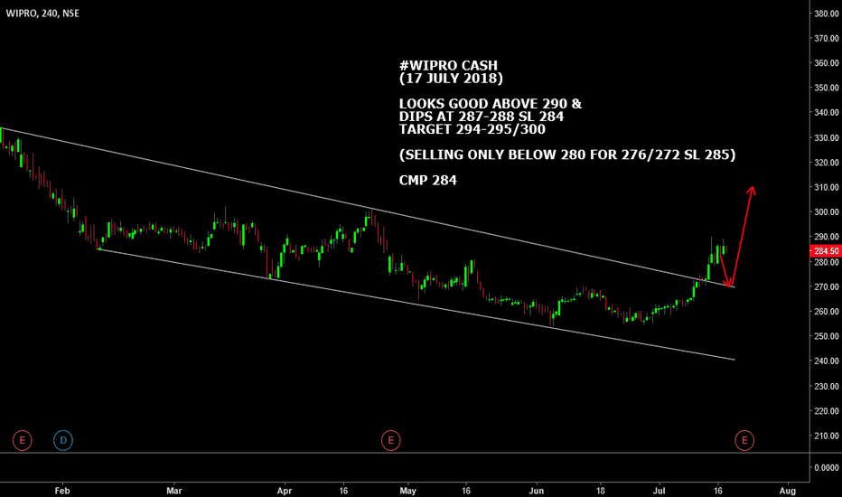 WIPRO: #WIPRO CASH : LOOKS GOOD ABOVE 290 ONLY