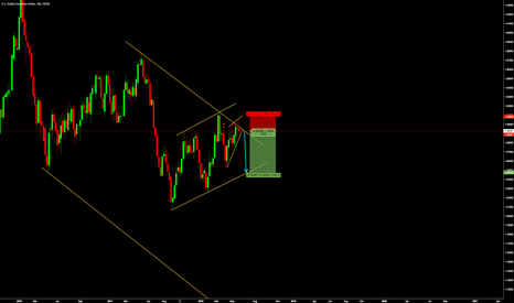USDCAD: USDCAD WEekly overview