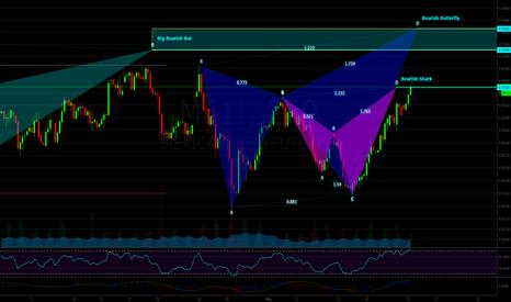 M61!: Peso: More Bearish Patterns
