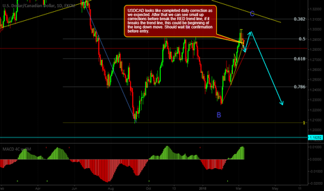 USDCAD: Sell opportunity for USDCAD