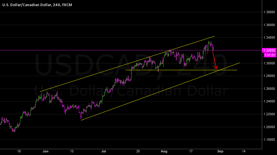 another ending diagonal (time machine of GBPCAD possibly)