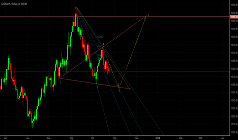 XAUUSD: GOLD H4/DAILY TRADE (BUY)