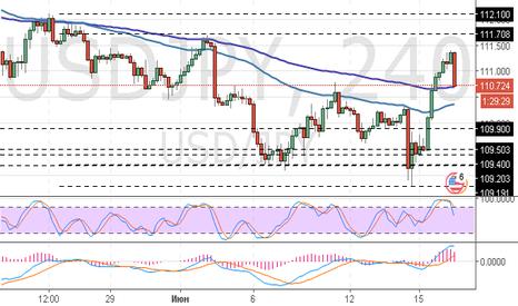 USDJPY: USD/JPY: инвесторы продают иену в пользу доллара
