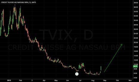 TVIX: Watch this guy jump!