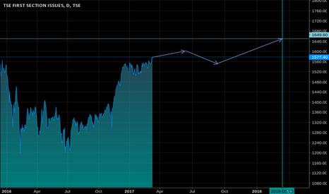 TOPIX: Japanese stock market to grind higher