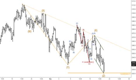 SPX500: S&P500: Short-term Elliott Wave Analysis