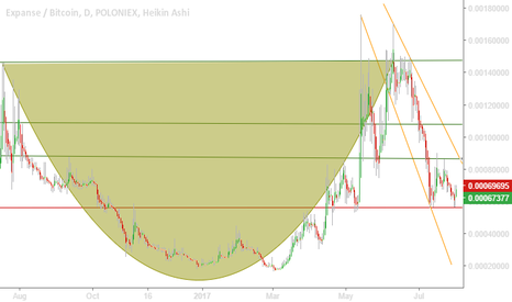 EXPBTC: EXP cup with handle confirmation