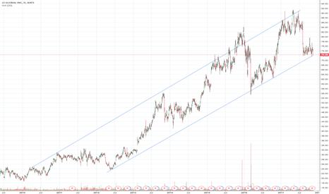 JCOM: $JCOM Bull Channel