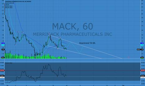MACK: Down