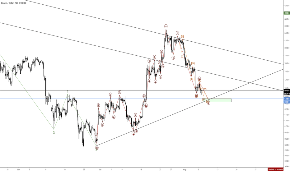 BTCUSD: 180807 I hope it go down little more then I can take the bus