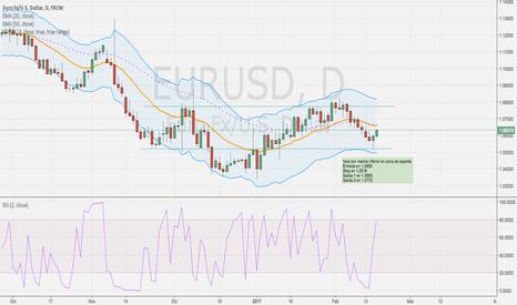 EURUSD: Idea: Largos Euro/Usd