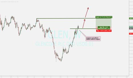 GLEN: buy