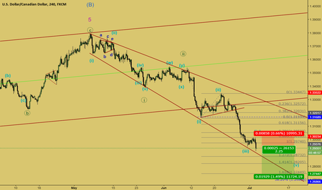 USDCAD: usdcad down trend continuation