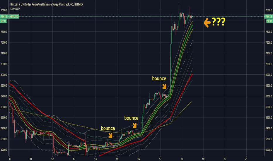 XBTUSD: xbt incoming pump?